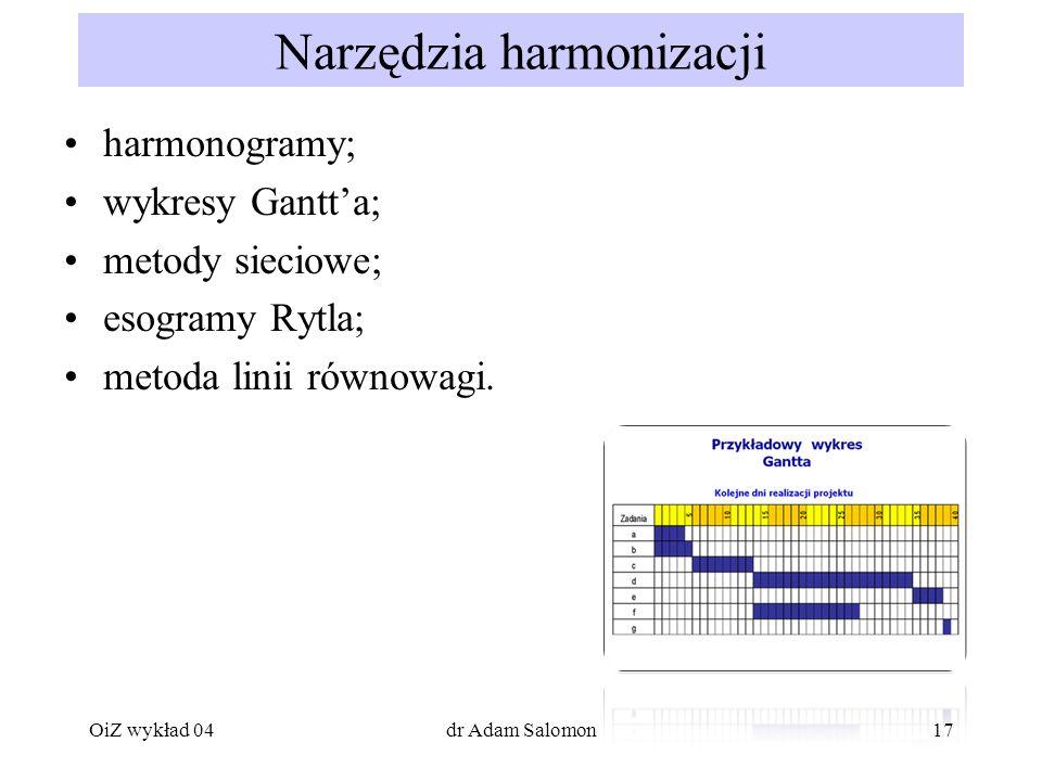 Narzędzia harmonizacji