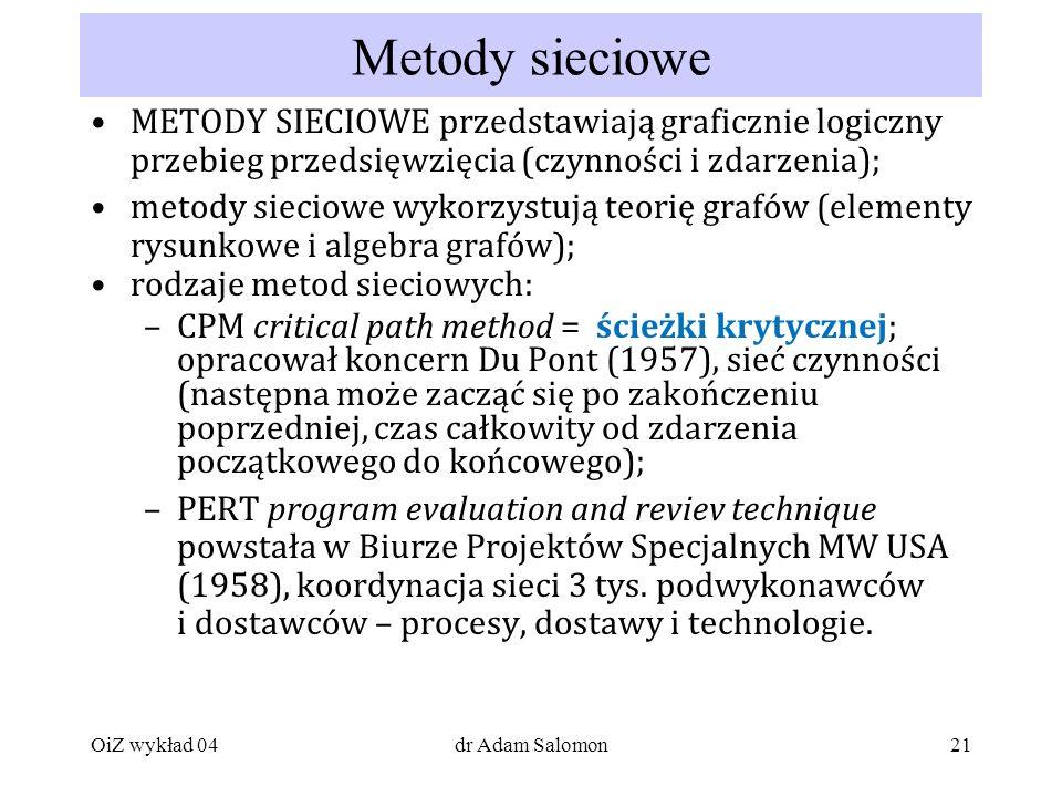 Metody sieciowe METODY SIECIOWE przedstawiają graficznie logiczny przebieg przedsięwzięcia (czynności i zdarzenia);