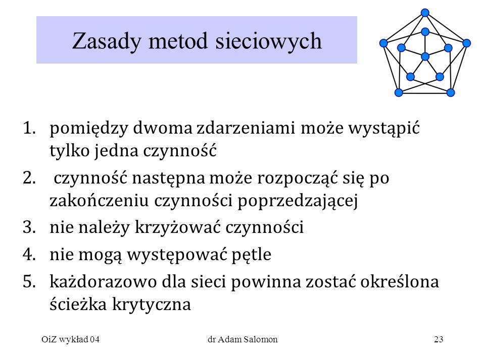 Zasady metod sieciowych