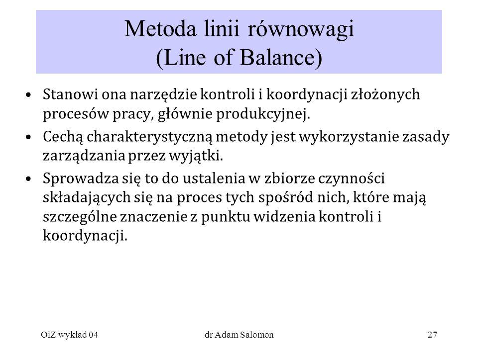 Metoda linii równowagi (Line of Balance)