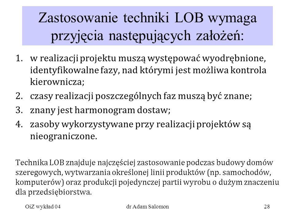 Zastosowanie techniki LOB wymaga przyjęcia następujących założeń: