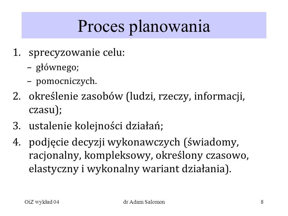 Proces planowania sprecyzowanie celu: