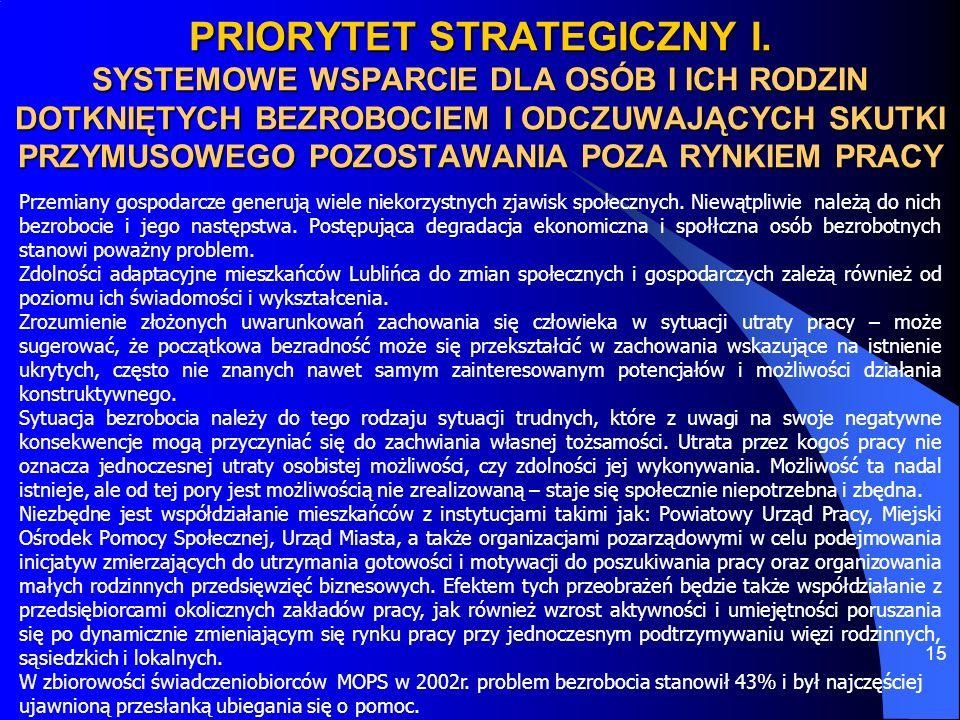PRIORYTET STRATEGICZNY I