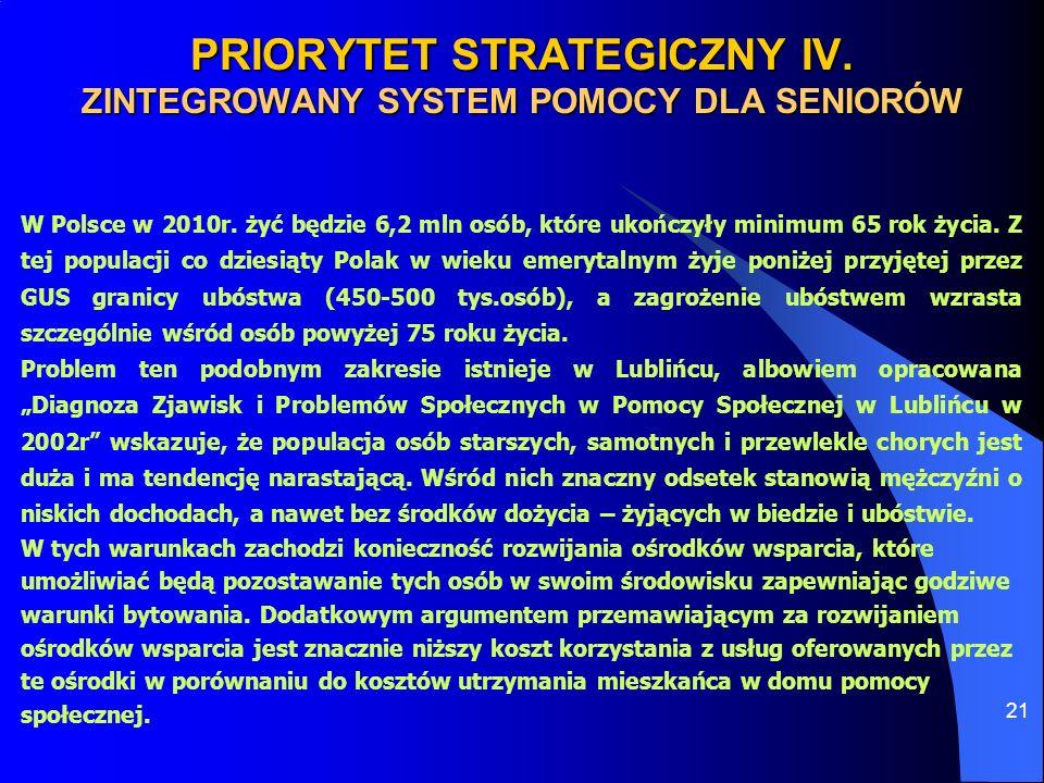 PRIORYTET STRATEGICZNY IV. ZINTEGROWANY SYSTEM POMOCY DLA SENIORÓW