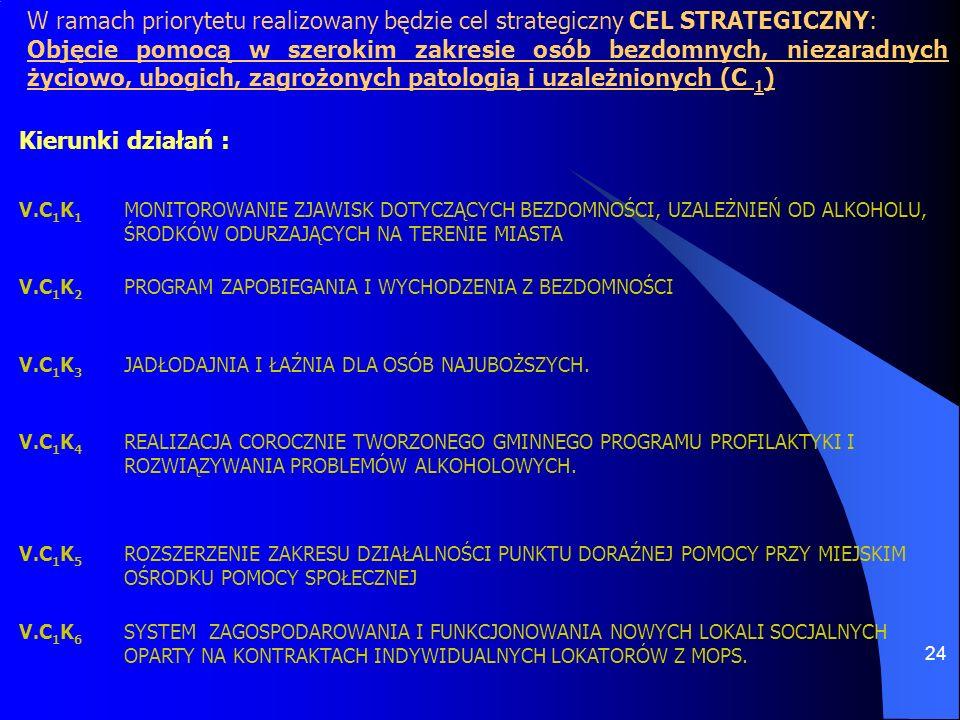 W ramach priorytetu realizowany będzie cel strategiczny CEL STRATEGICZNY: