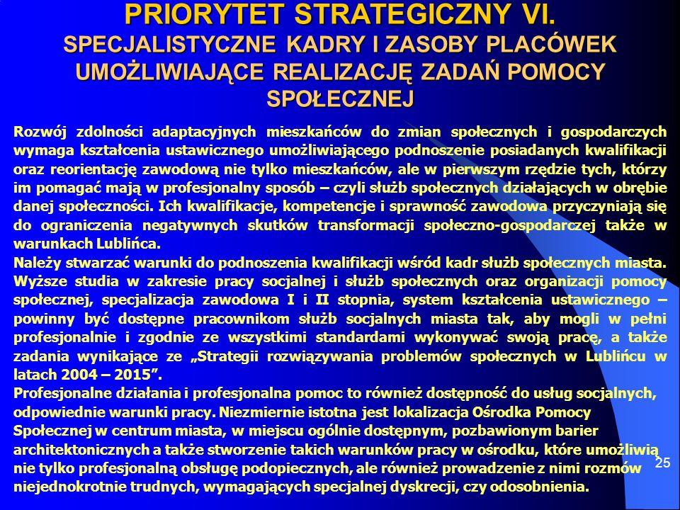 PRIORYTET STRATEGICZNY VI