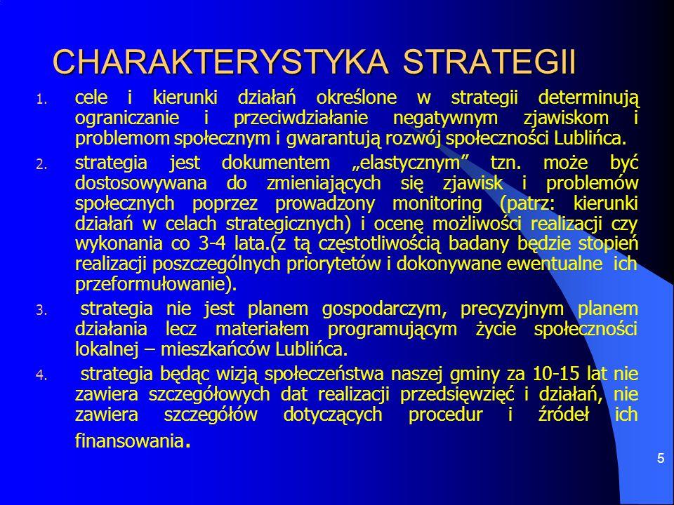 CHARAKTERYSTYKA STRATEGII