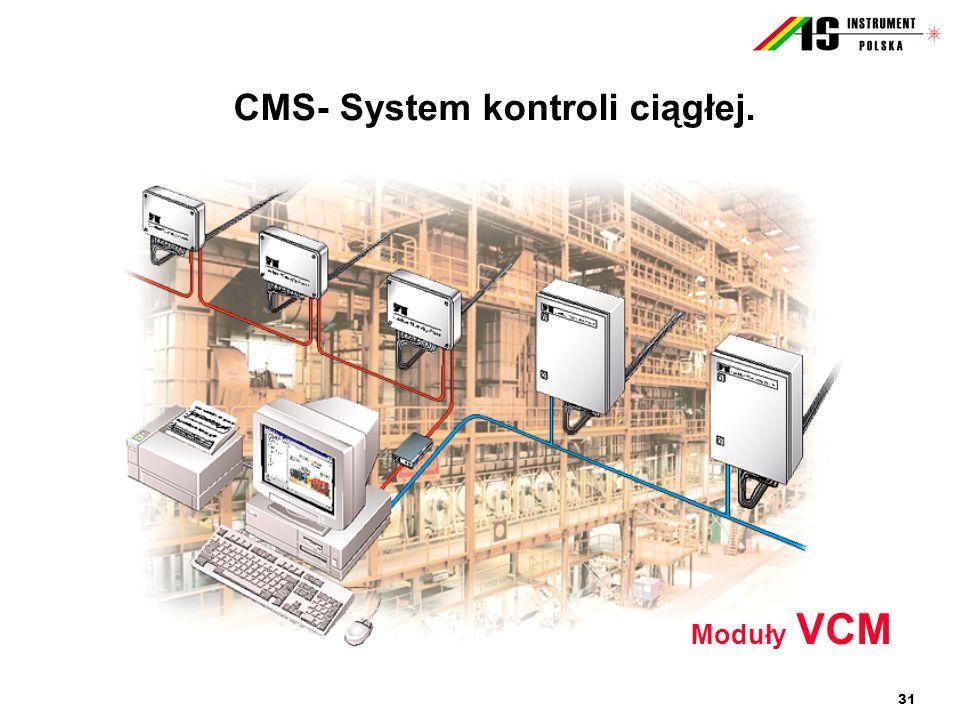 CMS- System kontroli ciągłej.