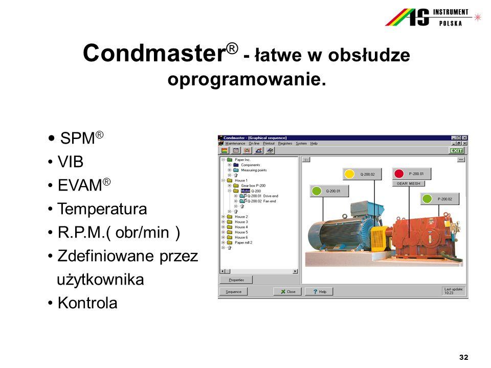 Condmaster® - łatwe w obsłudze oprogramowanie.