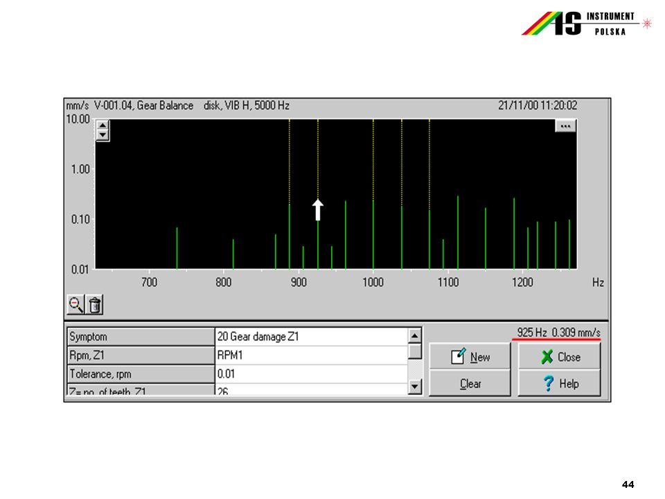 Spectrum: Below the spectrum on the right hand side, two values show the present position of the cursor, horizontal in Hz and vertical in mm/s.