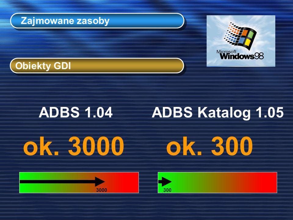 ok. 3000 ok. 300 ADBS 1.04 ADBS Katalog 1.05 Zajmowane zasoby