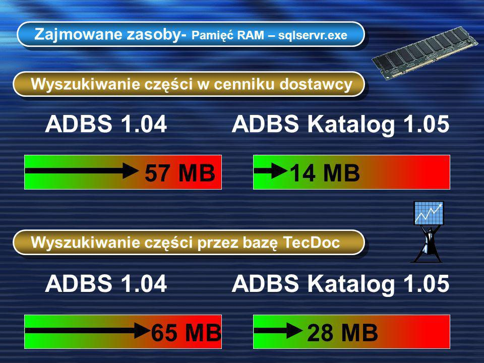 ADBS 1.04 ADBS Katalog 1.05 57 MB 14 MB ADBS 1.04 ADBS Katalog 1.05