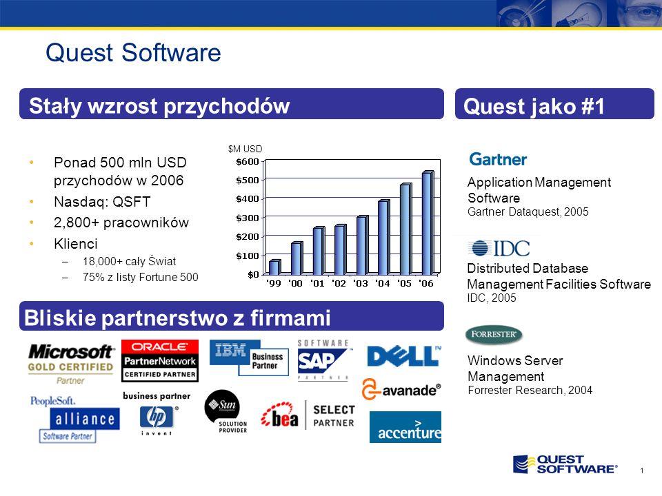 Quest Software Stały wzrost przychodów Quest jako #1