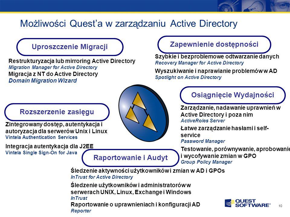 Możliwości Quest'a w zarządzaniu Active Directory