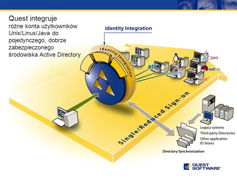 Quest integruje różne konta użytkowników Unix/Linux/Java do pojedynczego, dobrze zabezpieczonego środowiska Active Directory.