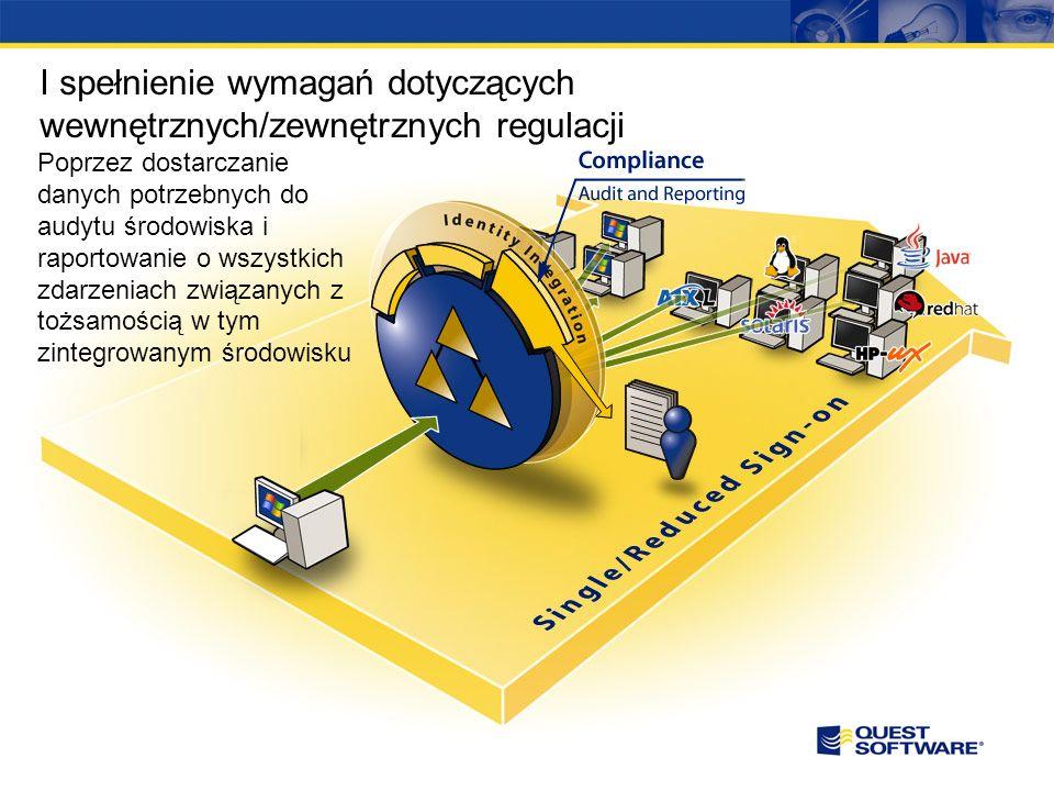 I spełnienie wymagań dotyczących wewnętrznych/zewnętrznych regulacji