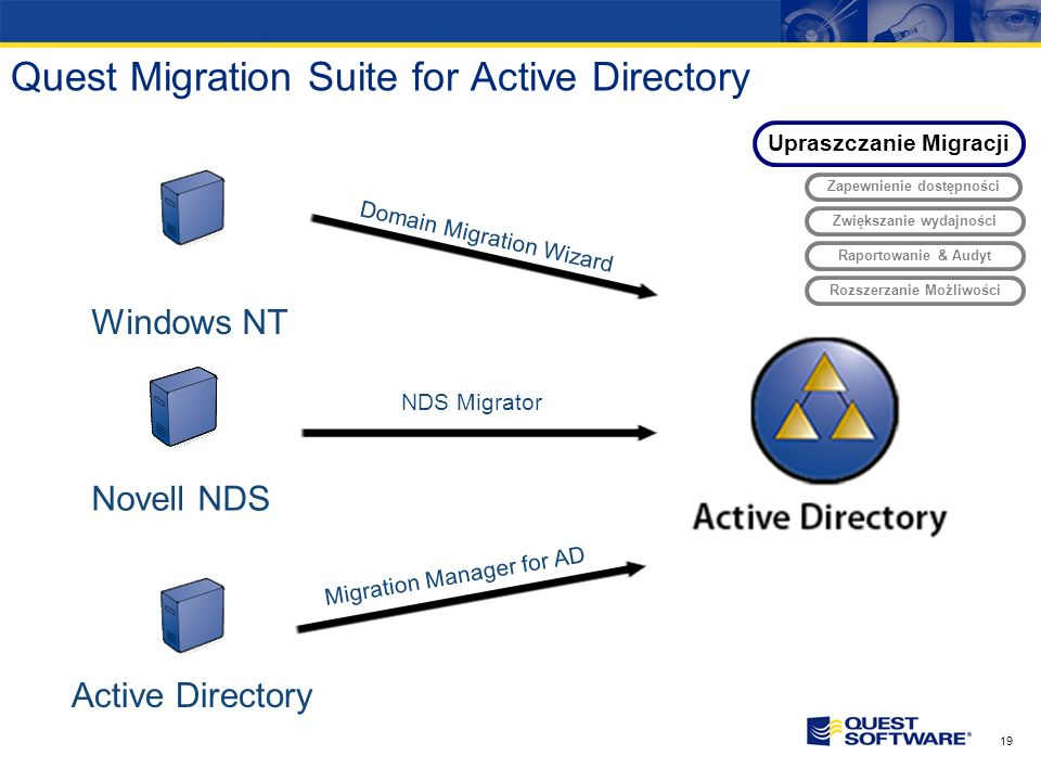 Quest Migration Suite for Active Directory