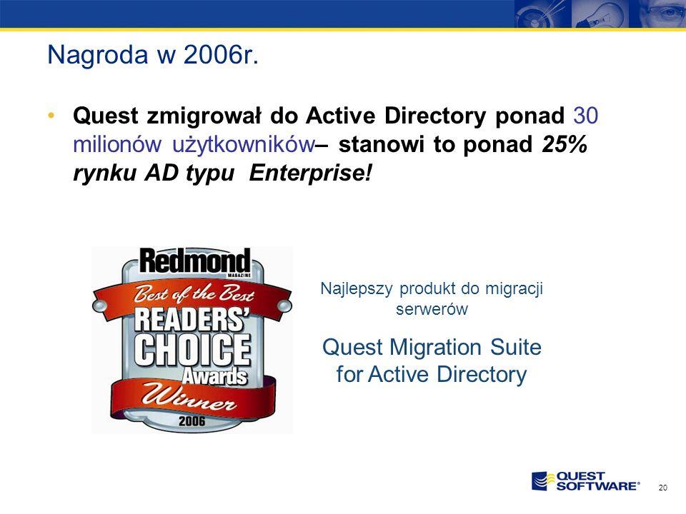 Nagroda w 2006r. Quest zmigrował do Active Directory ponad 30 milionów użytkowników– stanowi to ponad 25% rynku AD typu Enterprise!