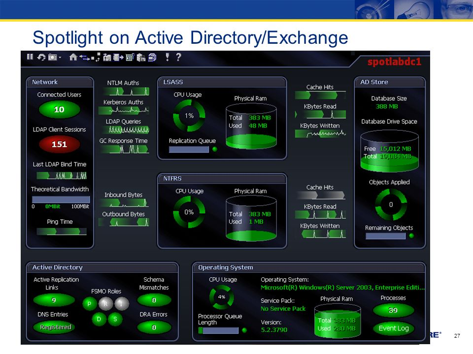 Spotlight on Active Directory/Exchange