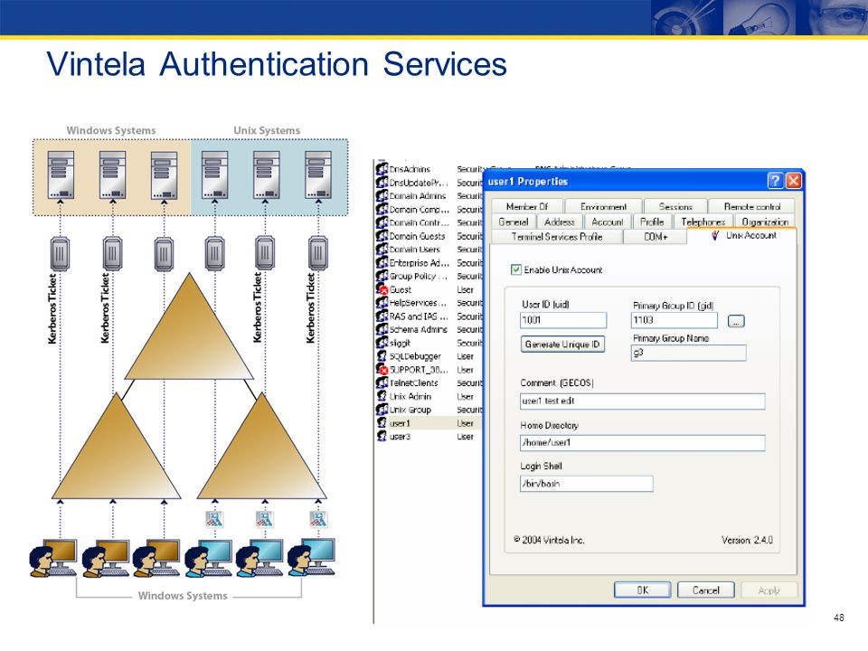 Vintela Authentication Services