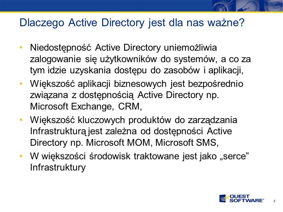 Dlaczego Active Directory jest dla nas ważne