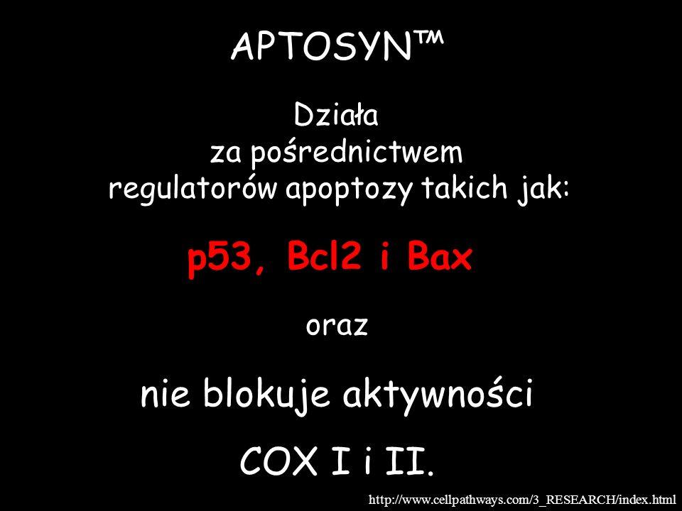 nie blokuje aktywności COX I i II.