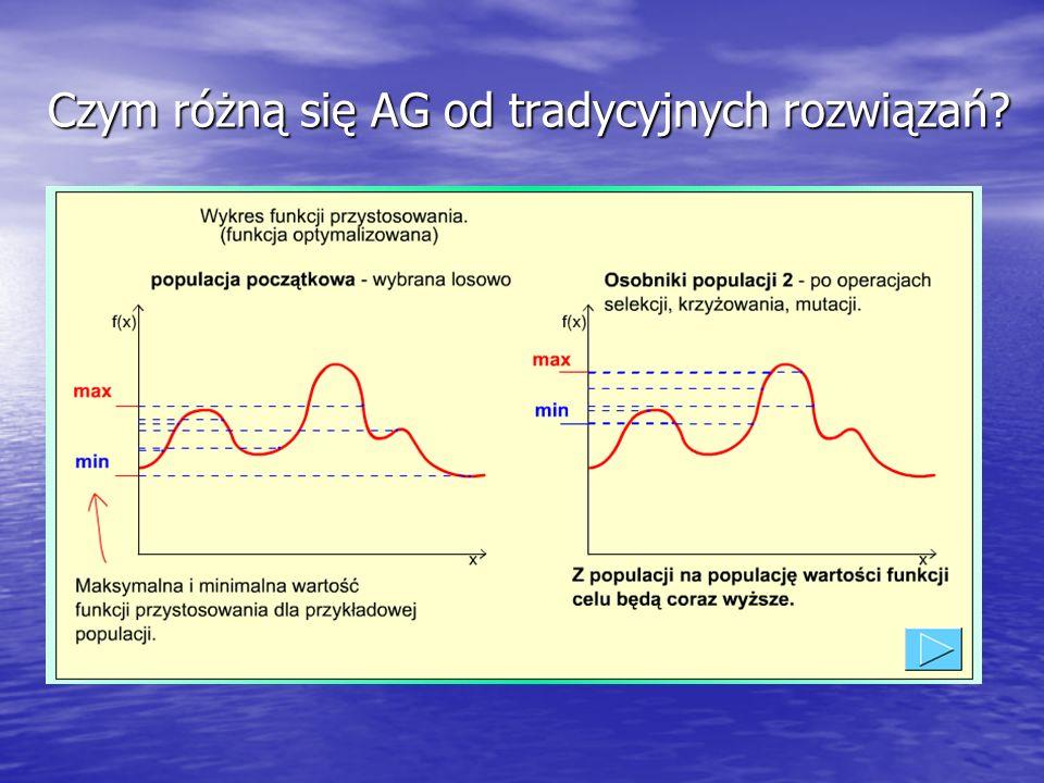 Czym różną się AG od tradycyjnych rozwiązań