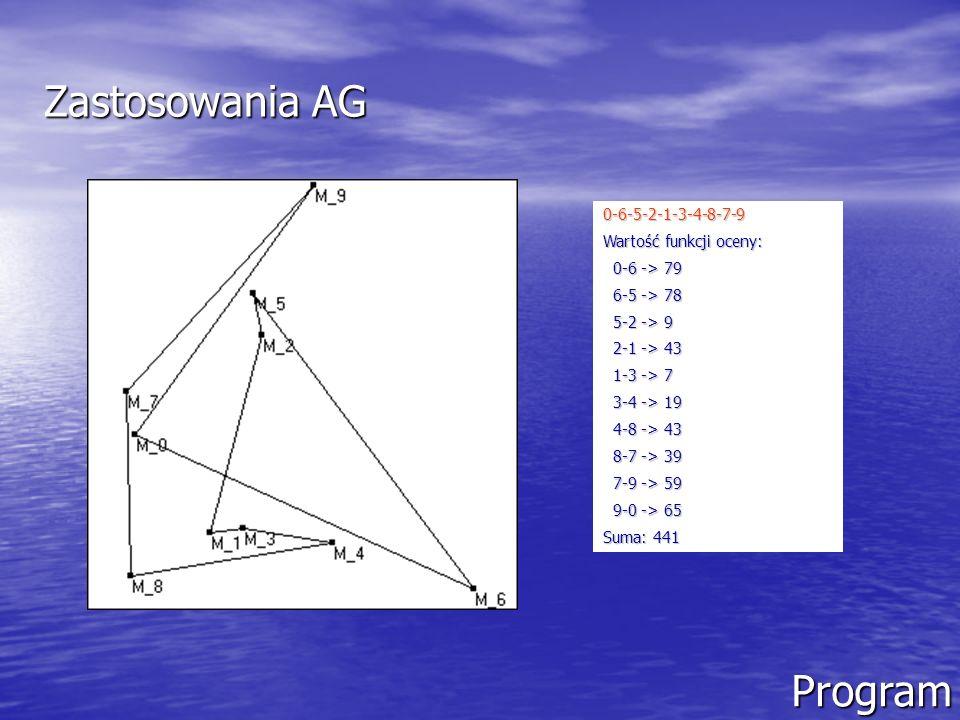 Zastosowania AG Program 0-6-5-2-1-3-4-8-7-9 Wartość funkcji oceny: