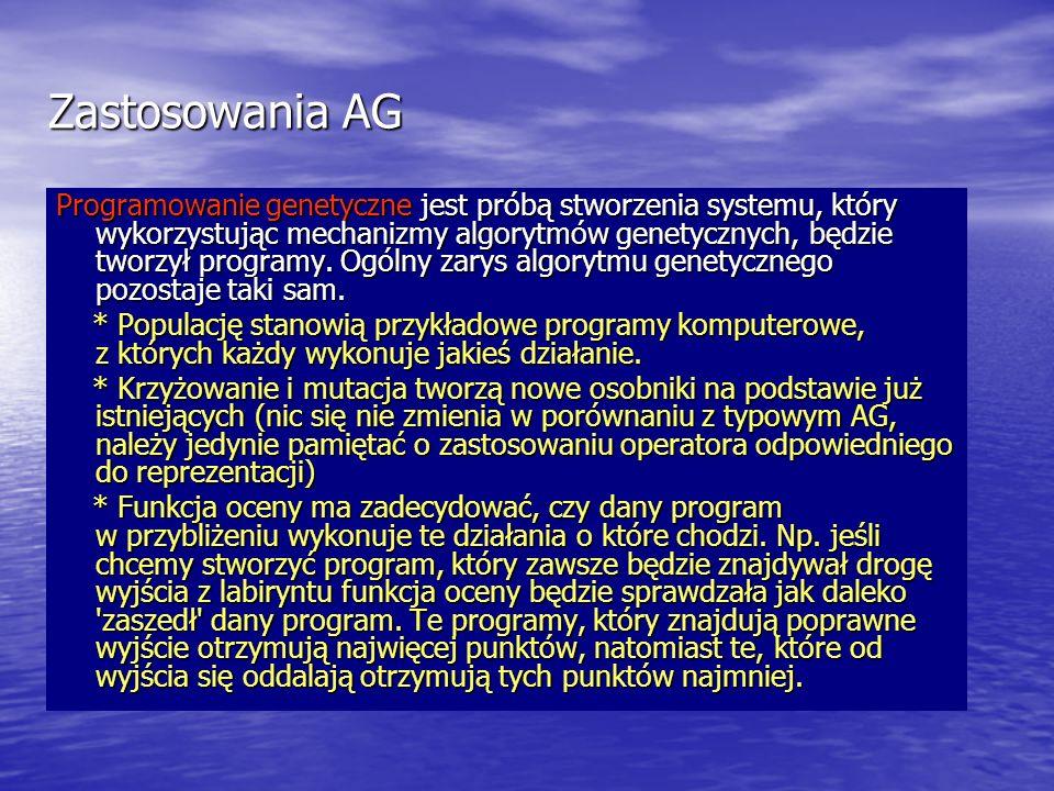 Zastosowania AG