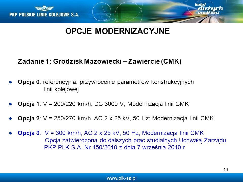 OPCJE MODERNIZACYJNE Zadanie 1: Grodzisk Mazowiecki – Zawiercie (CMK)