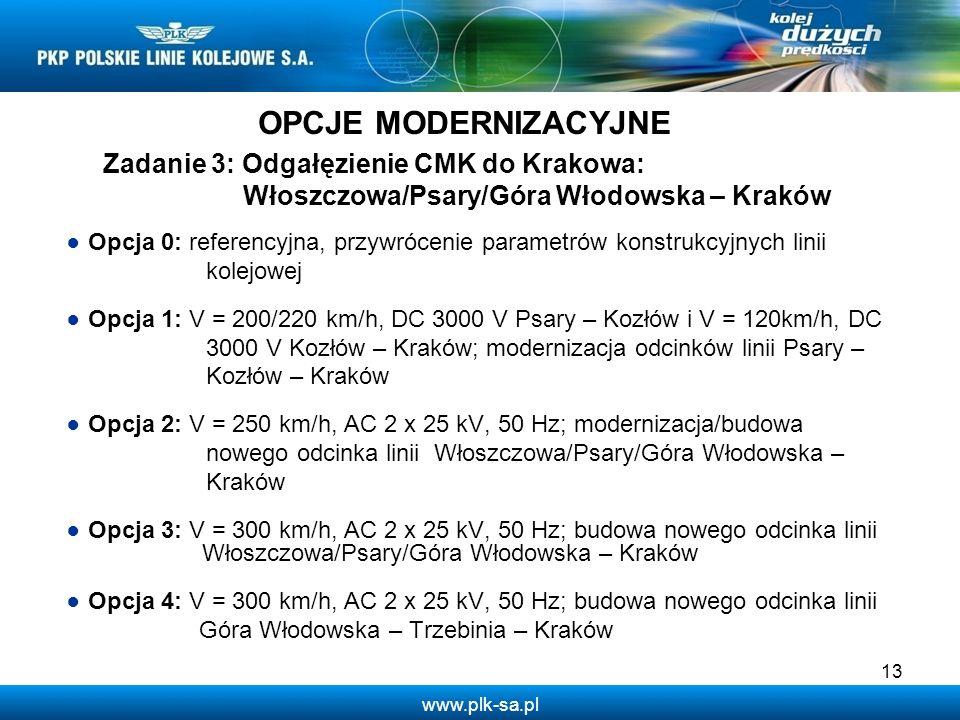 OPCJE MODERNIZACYJNE Zadanie 3: Odgałęzienie CMK do Krakowa: