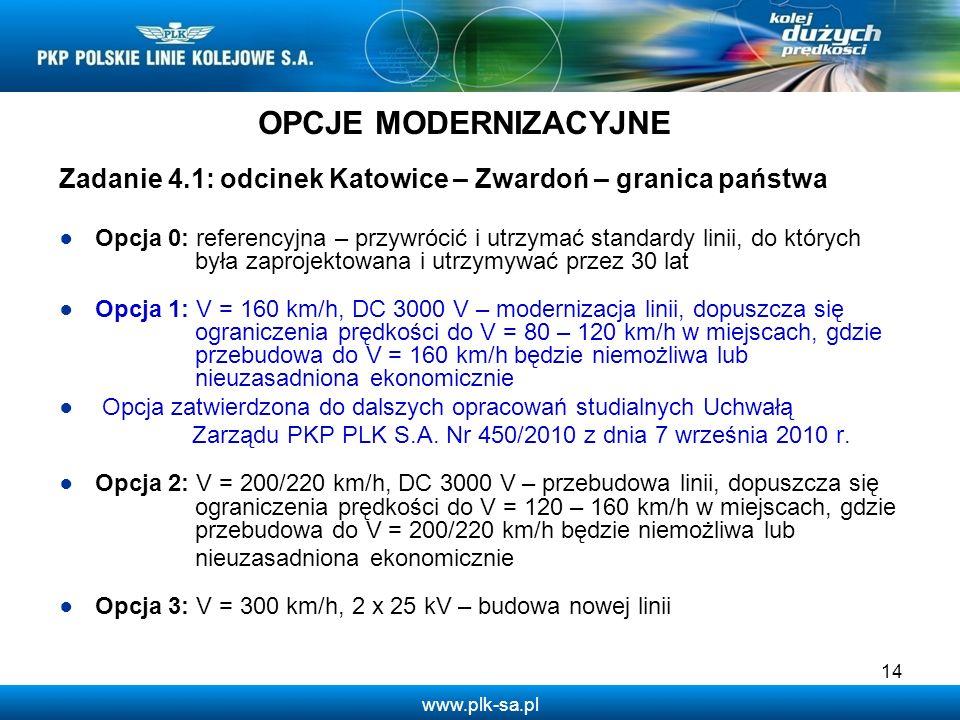 OPCJE MODERNIZACYJNEZadanie 4.1: odcinek Katowice – Zwardoń – granica państwa.