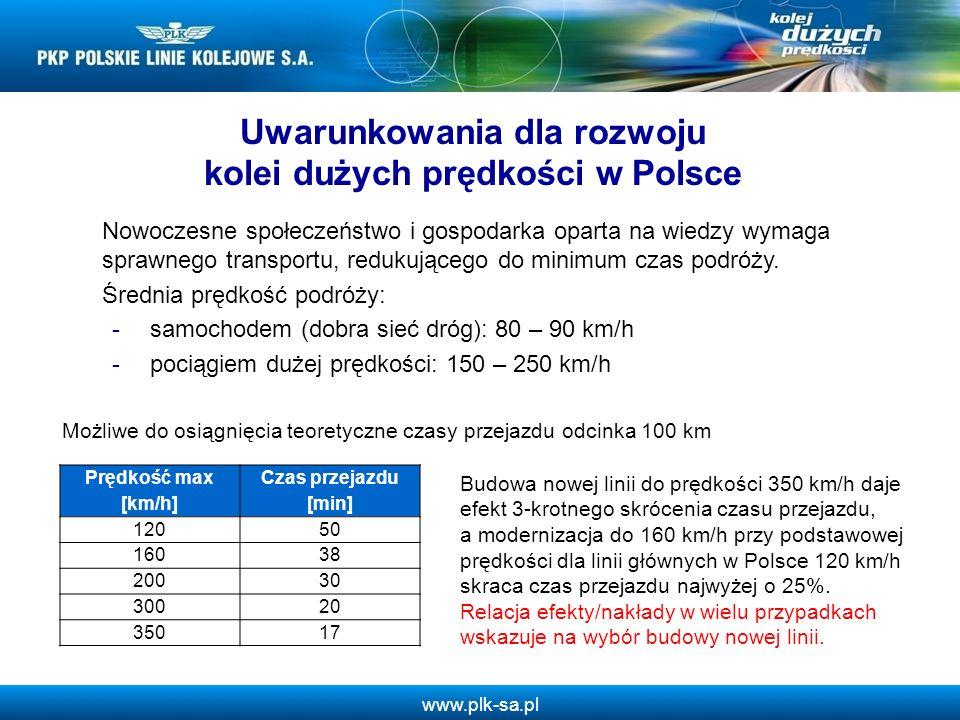 Uwarunkowania dla rozwoju kolei dużych prędkości w Polsce