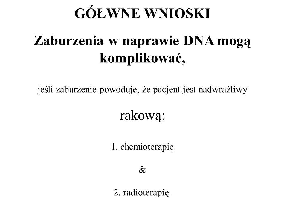 Zaburzenia w naprawie DNA mogą komplikować,