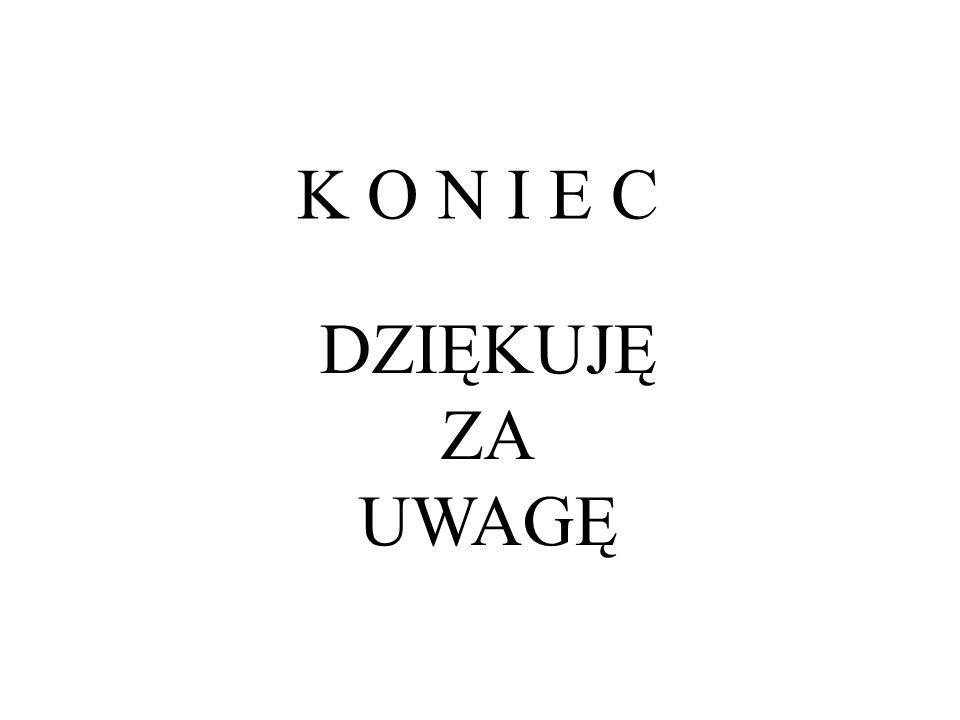 K O N I E C DZIĘKUJĘ ZA UWAGĘ