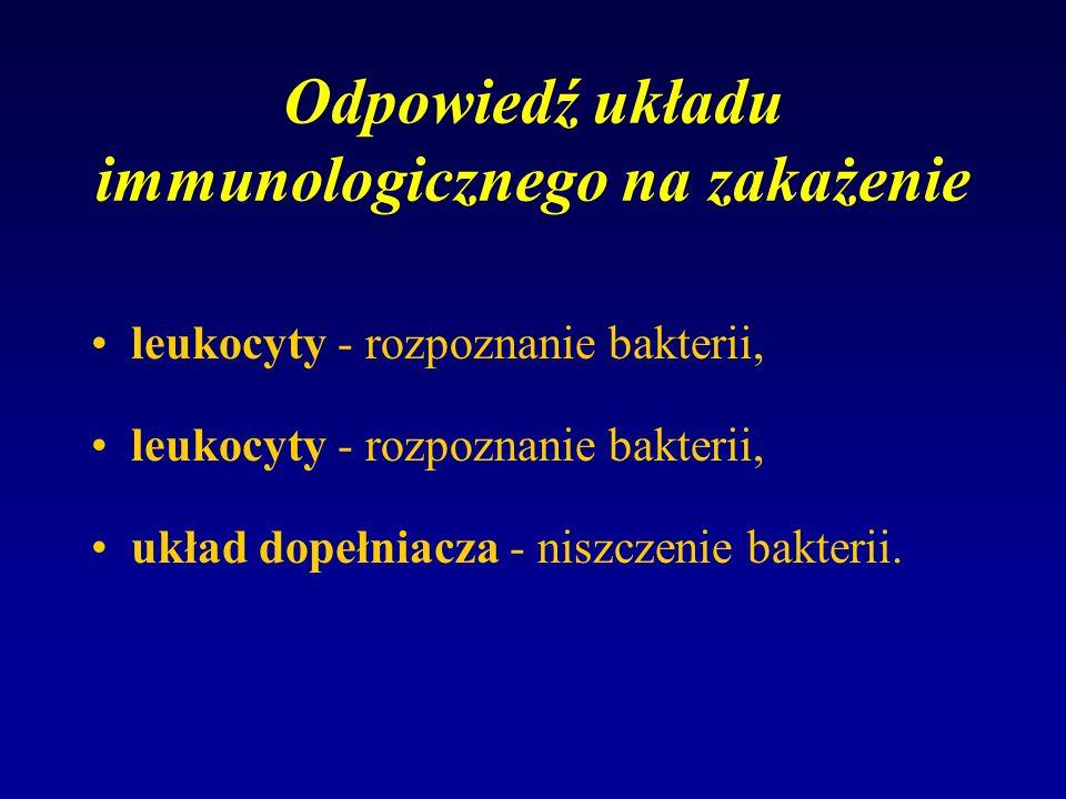 Odpowiedź układu immunologicznego na zakażenie