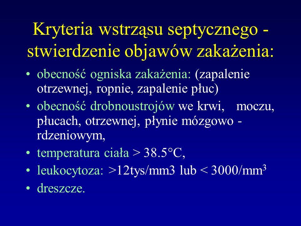 Kryteria wstrząsu septycznego -stwierdzenie objawów zakażenia: