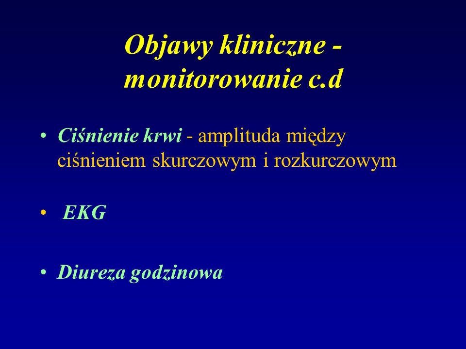 Objawy kliniczne - monitorowanie c.d
