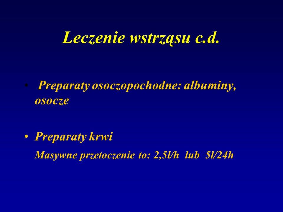 Leczenie wstrząsu c.d. Preparaty osoczopochodne: albuminy, osocze