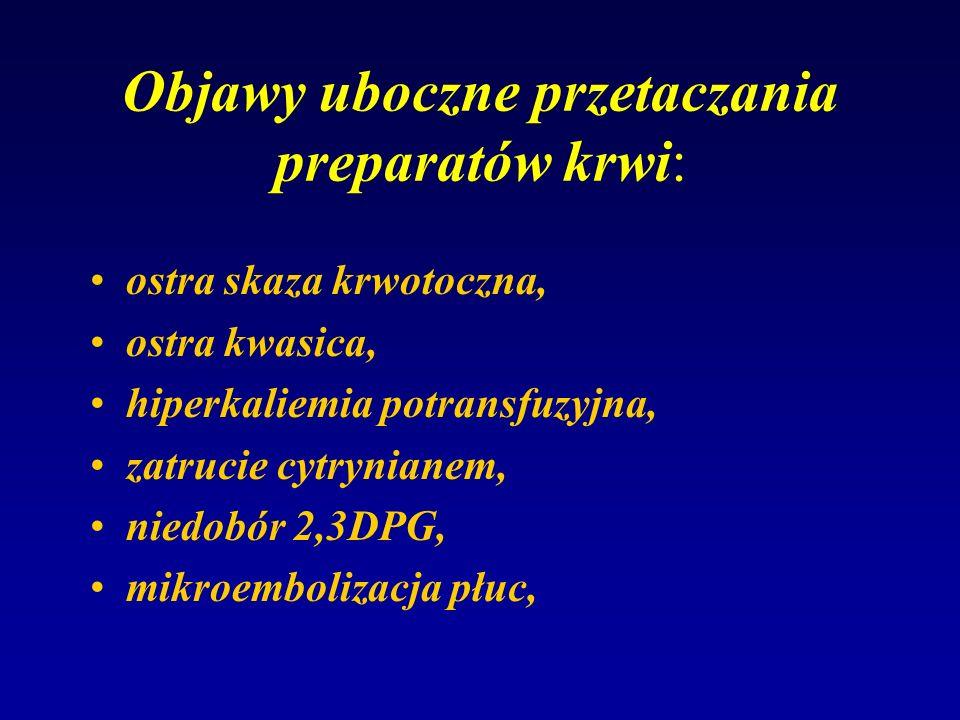 Objawy uboczne przetaczania preparatów krwi: