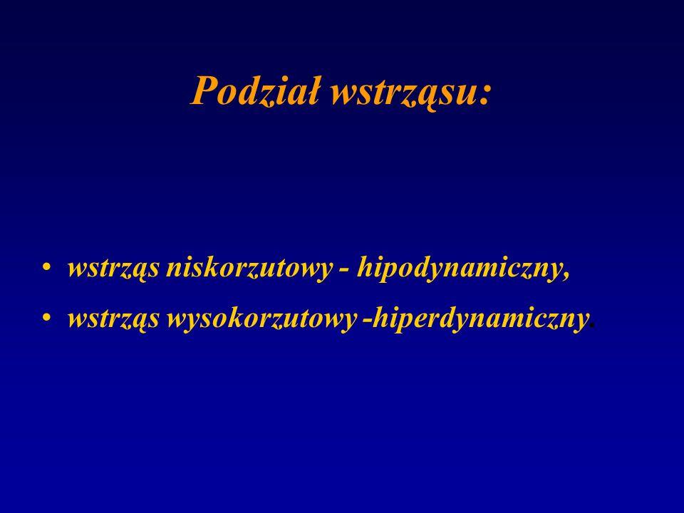 Podział wstrząsu: wstrząs niskorzutowy - hipodynamiczny,