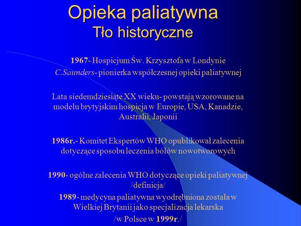 Opieka paliatywna Tło historyczne