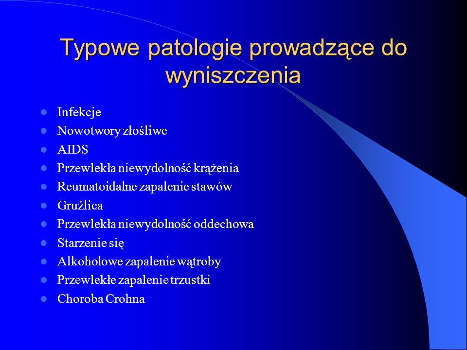 Typowe patologie prowadzące do wyniszczenia