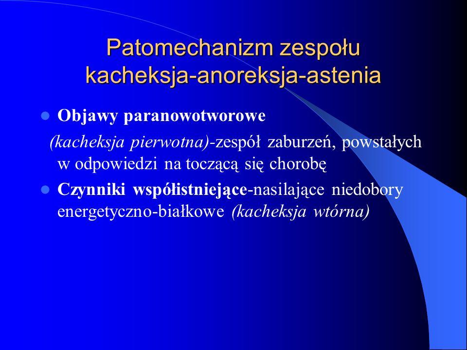 Patomechanizm zespołu kacheksja-anoreksja-astenia