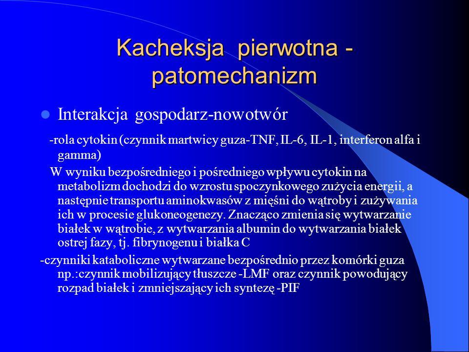 Kacheksja pierwotna -patomechanizm