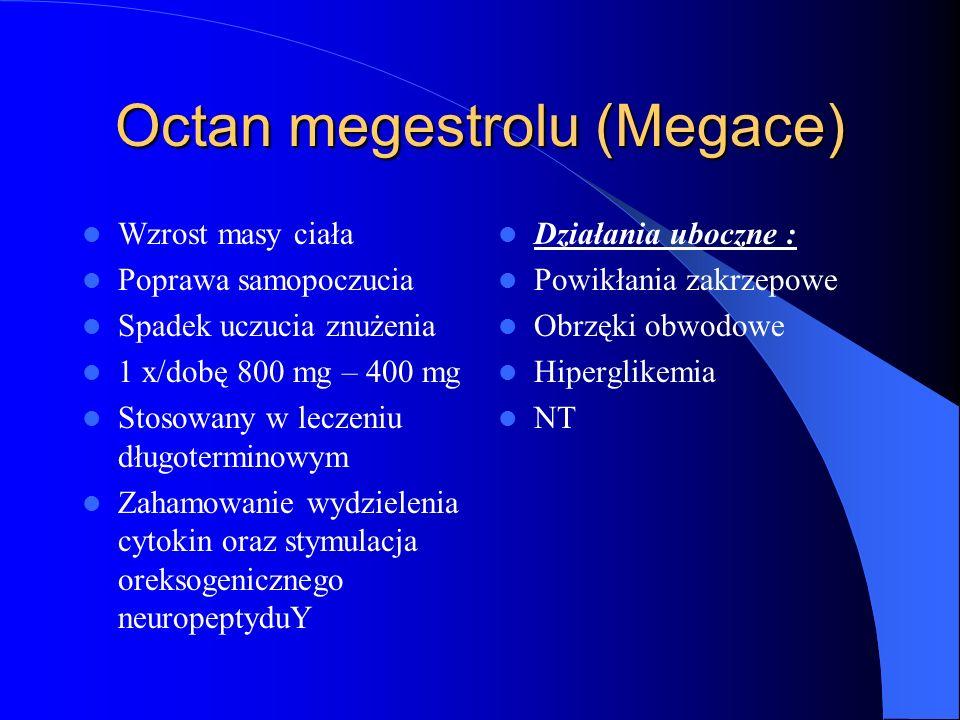 Octan megestrolu (Megace)