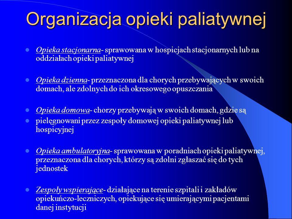 Organizacja opieki paliatywnej