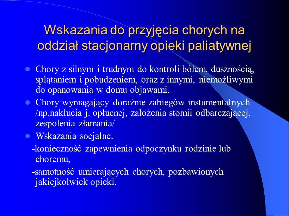 Wskazania do przyjęcia chorych na oddział stacjonarny opieki paliatywnej