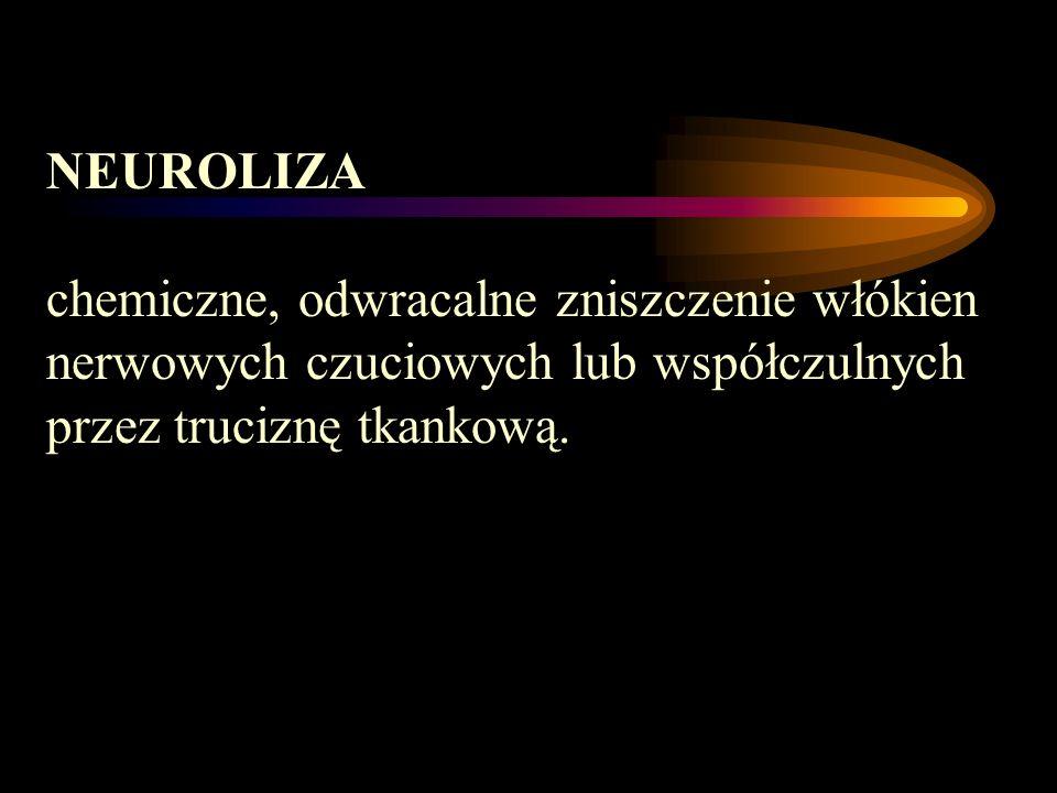 NEUROLIZA chemiczne, odwracalne zniszczenie włókien nerwowych czuciowych lub współczulnych przez truciznę tkankową.