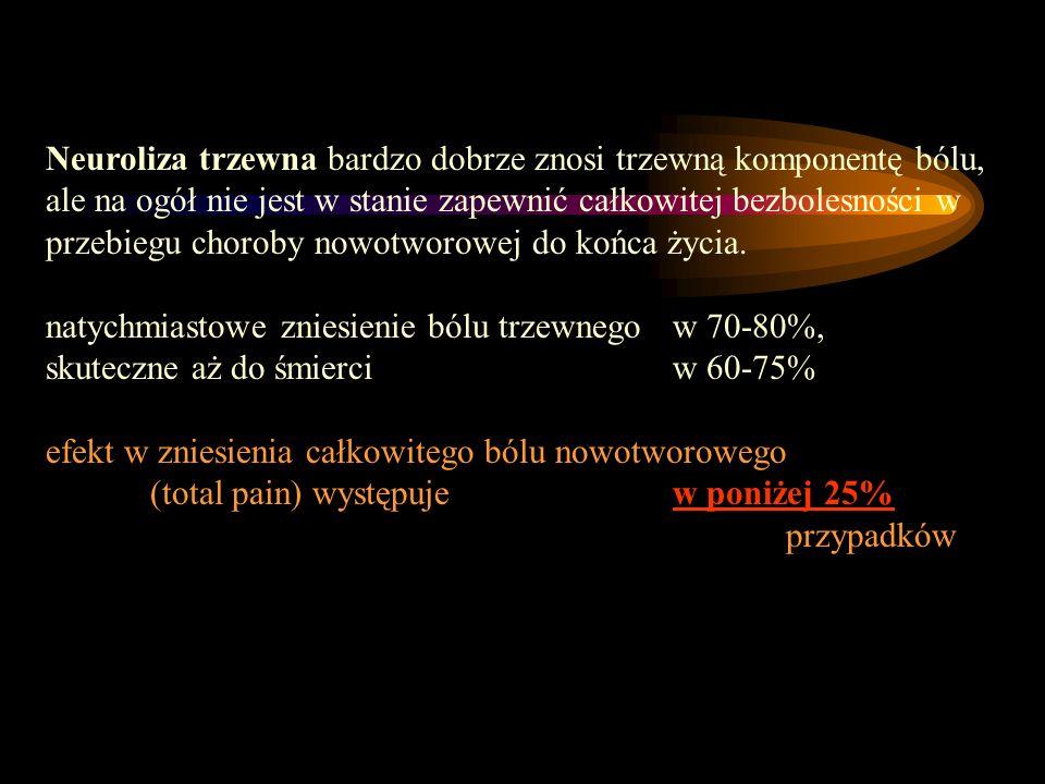 Neuroliza trzewna bardzo dobrze znosi trzewną komponentę bólu, ale na ogół nie jest w stanie zapewnić całkowitej bezbolesności w przebiegu choroby nowotworowej do końca życia.